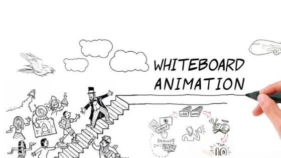 Whiteboard Animation Explainer Video- A platform of digital marketing policy