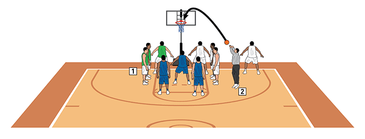 Rebounding drills for coaches and players