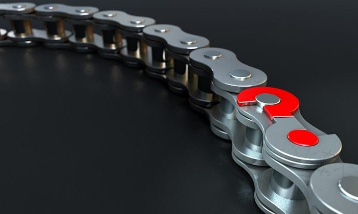 What is Backlink? Why Backlinks are Important in SEO?