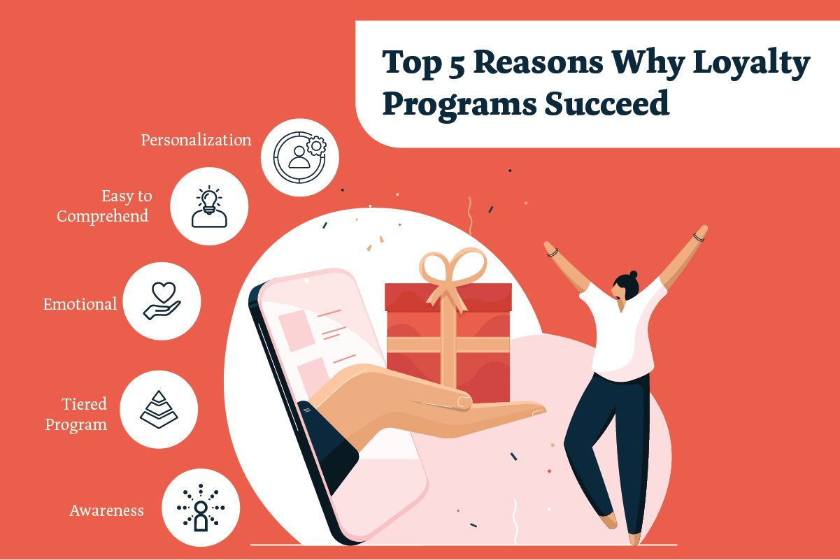 Top 5 Reasons why Loyalty Programs Succeed