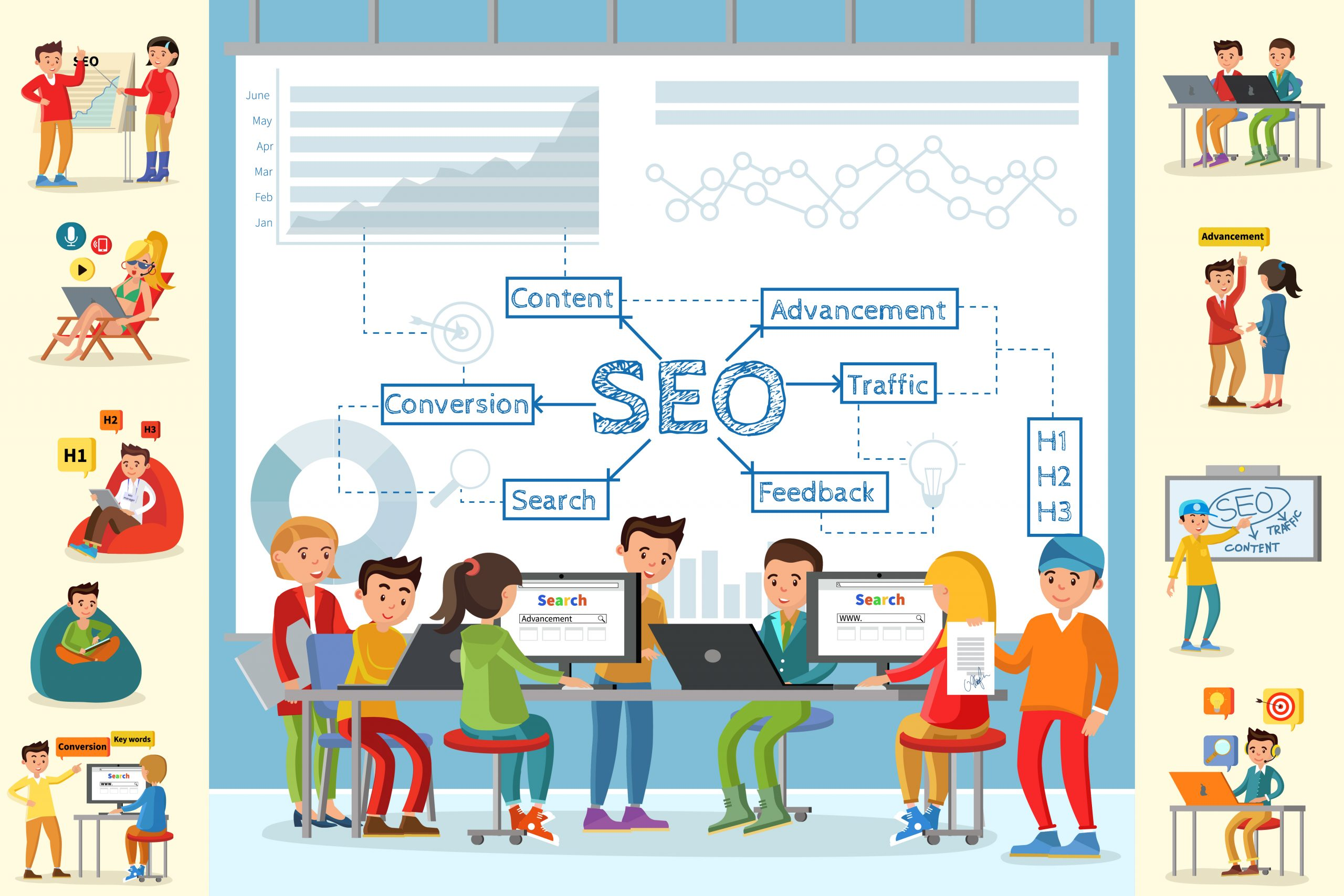 Choosing the Best SEO Company in India for Your Small Business