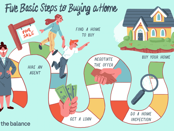 4 Simple First Time Home Buying Tips